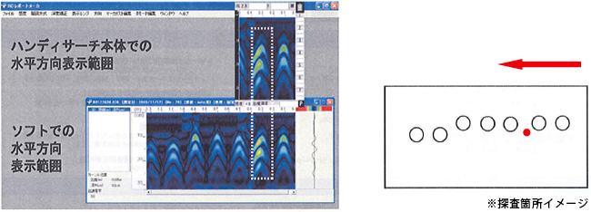 ハンディーサーチ本体での水平方向表示範囲、ソフトでの水平方向表示範囲、探査箇所イメージ