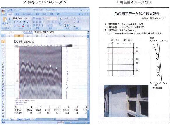 保存したExcelデータ、報告書イメージ図
