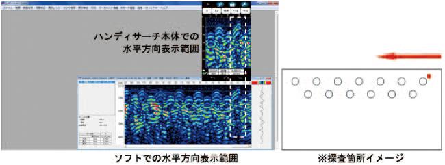 ハンディサーチ本体での水平方向表示範囲 ソフトでの水平方向表示範囲 ※探査箇所イメージ