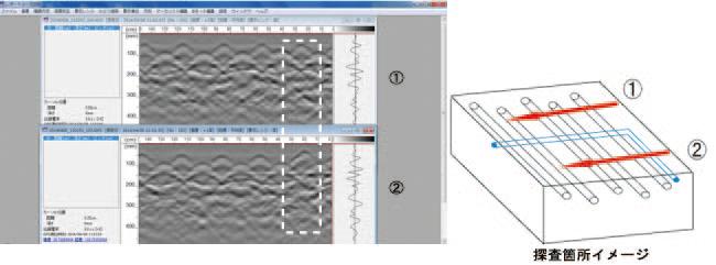 同方向に測定し,データを並べたイメージ、探査箇所イメージ